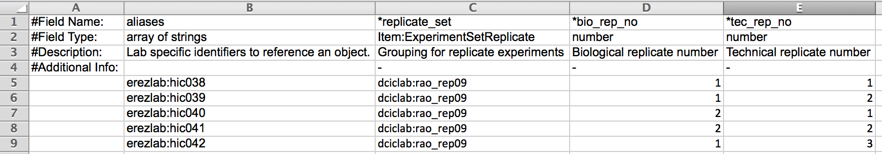 Experiments with replicate info example